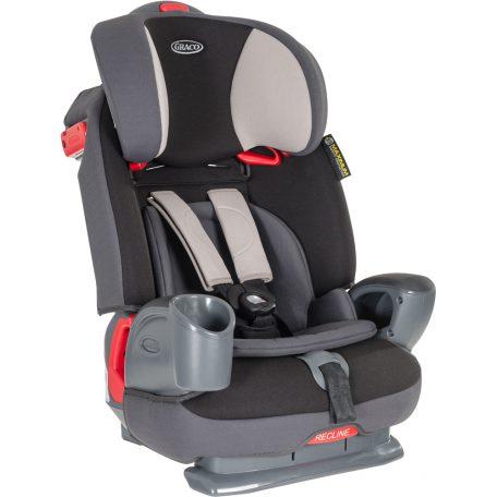 Le siège auto bébé GR 123 - de 9 à 36 kg
